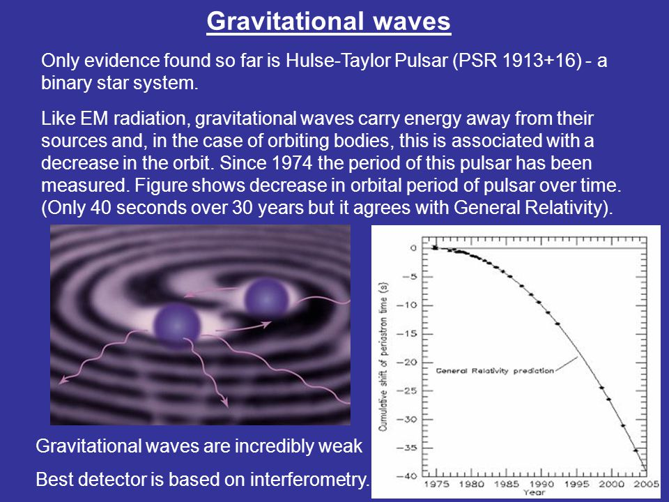 Gravitational waves Only evidence found so far is Hulse-Taylor Pulsar (PSR 1913+16) - a binary star system.
