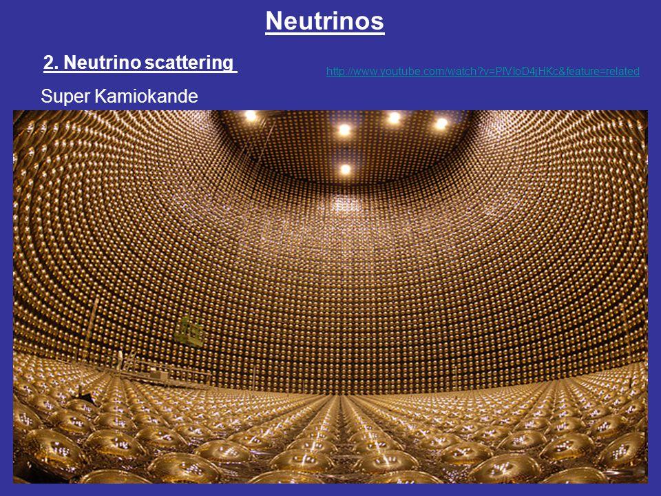 Neutrinos 2. Neutrino scattering Super Kamiokande