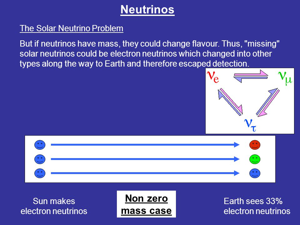 Sun makes electron neutrinos