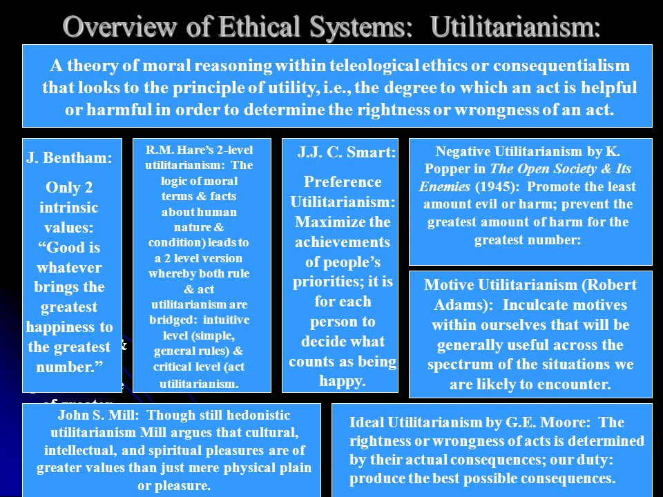 Overview of Ethical Systems: Utilitarianism: