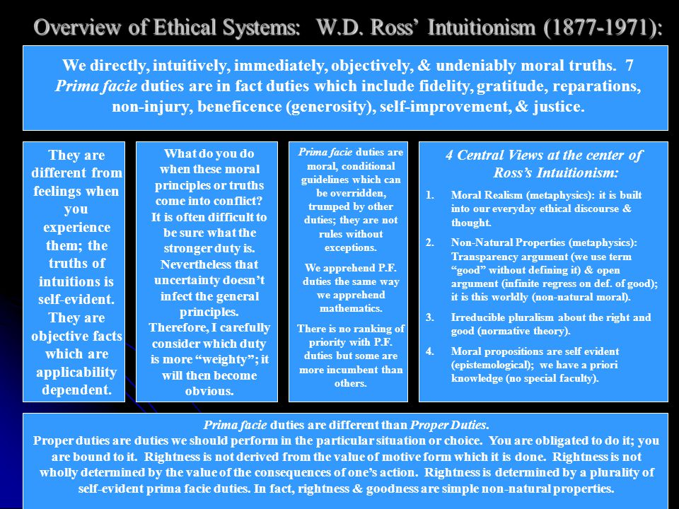 Overview of Ethical Systems: W.D. Ross' Intuitionism (1877-1971):