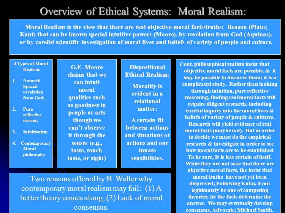 Overview of Ethical Systems: Moral Realism: