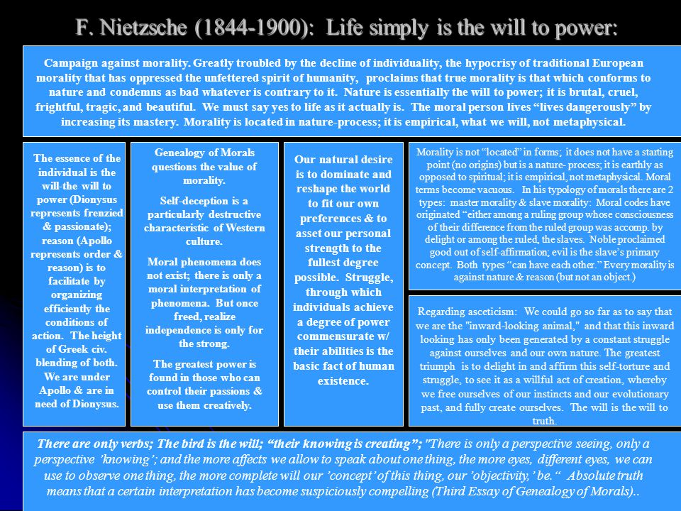 F. Nietzsche (1844-1900): Life simply is the will to power: