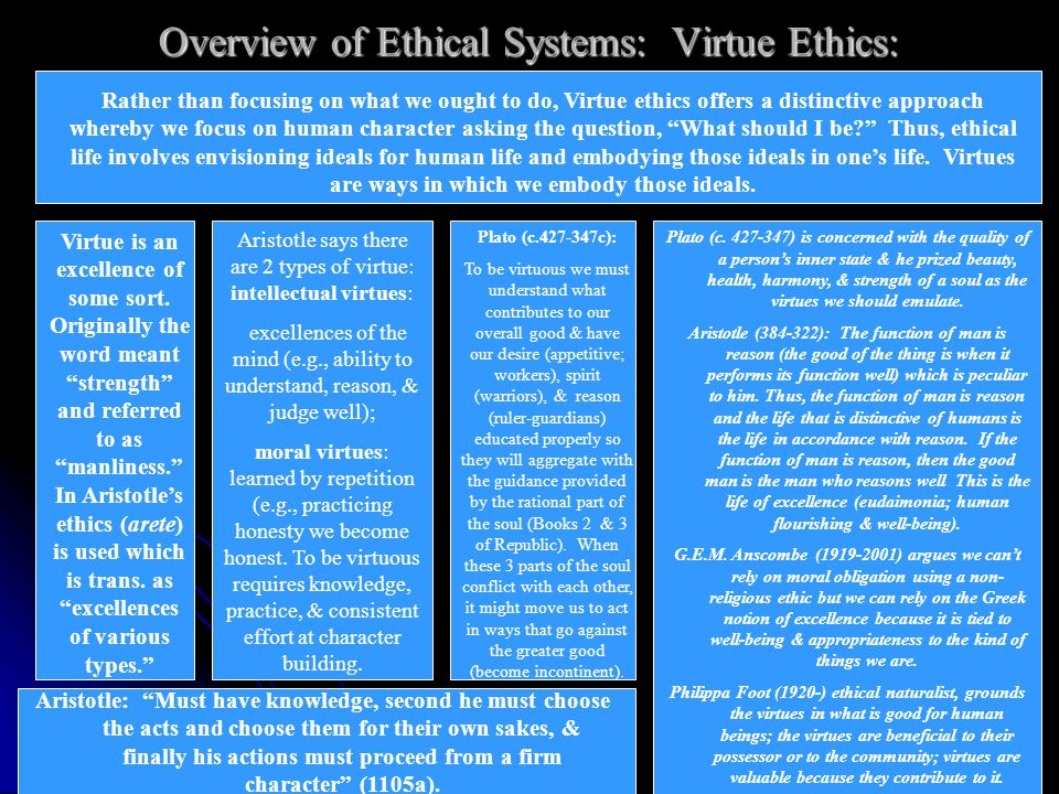 Overview of Ethical Systems: Virtue Ethics: