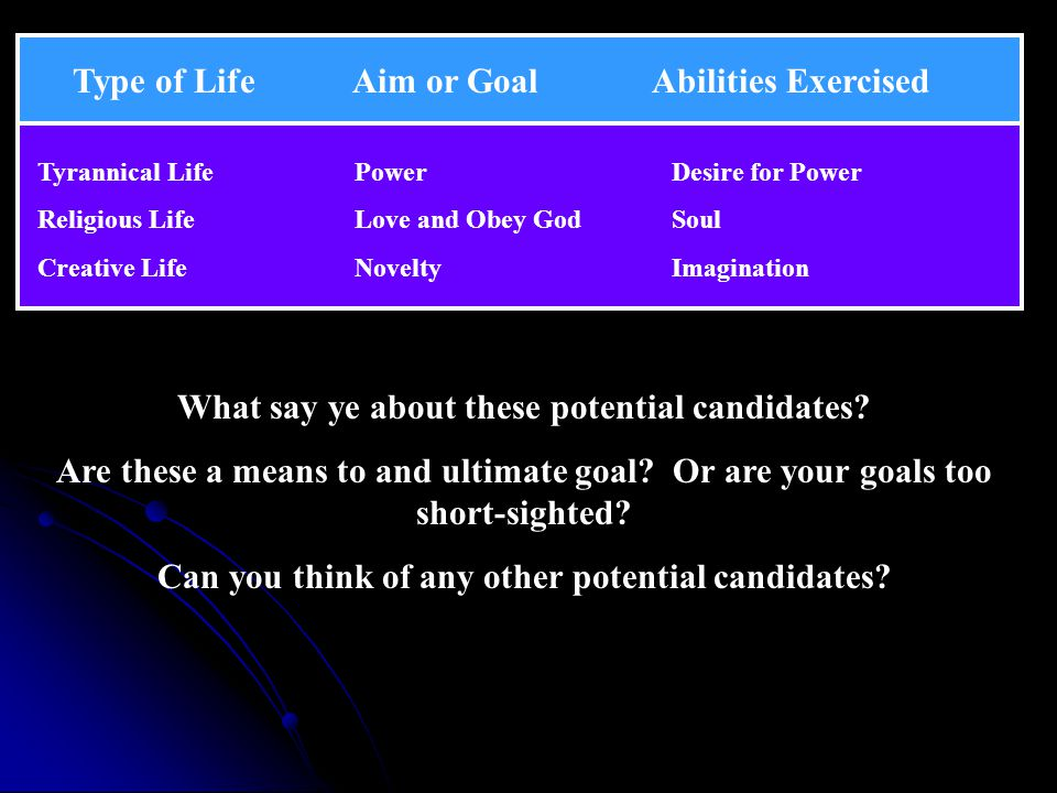 Type of Life Aim or Goal Abilities Exercised