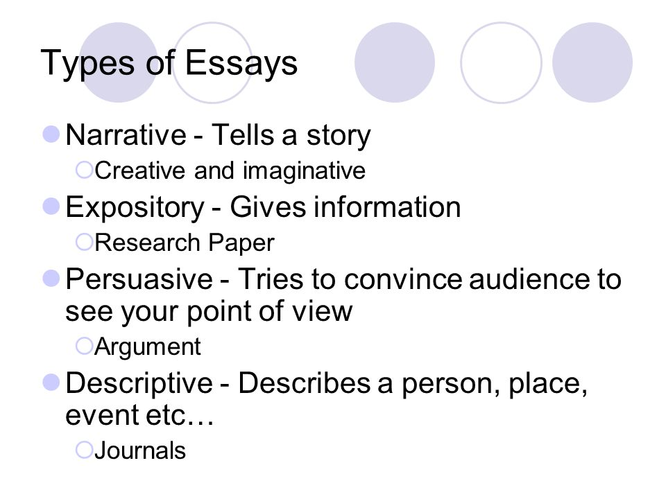Types of Essays Narrative - Tells a story