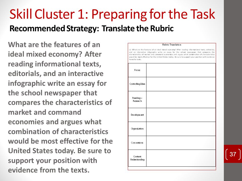 Skill Cluster 1: Preparing for the Task Recommended Strategy: Translate the Rubric