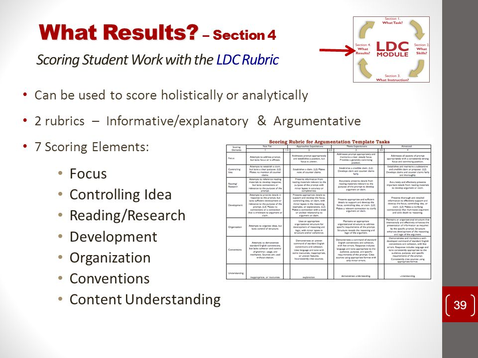 What Results – Section 4 Scoring Student Work with the LDC Rubric