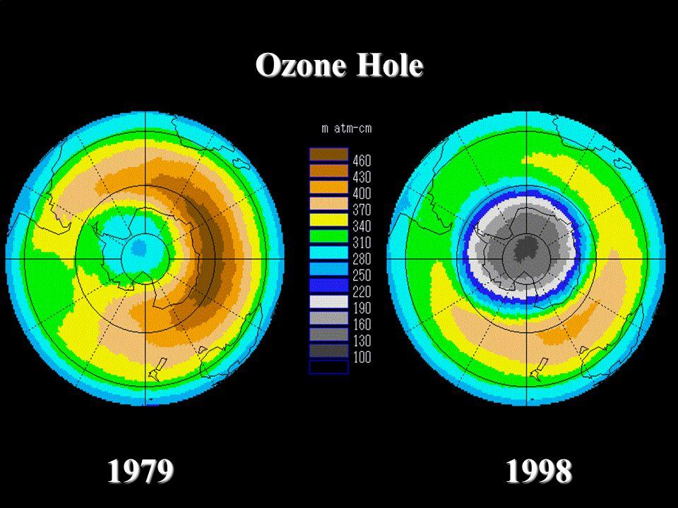 Ozone Hole 1979 1998