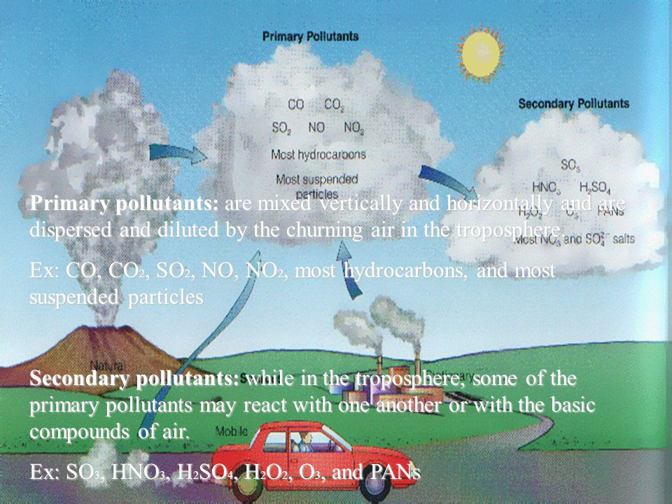 Primary pollutants: are mixed vertically and horizontally and are dispersed and diluted by the churning air in the troposphere.