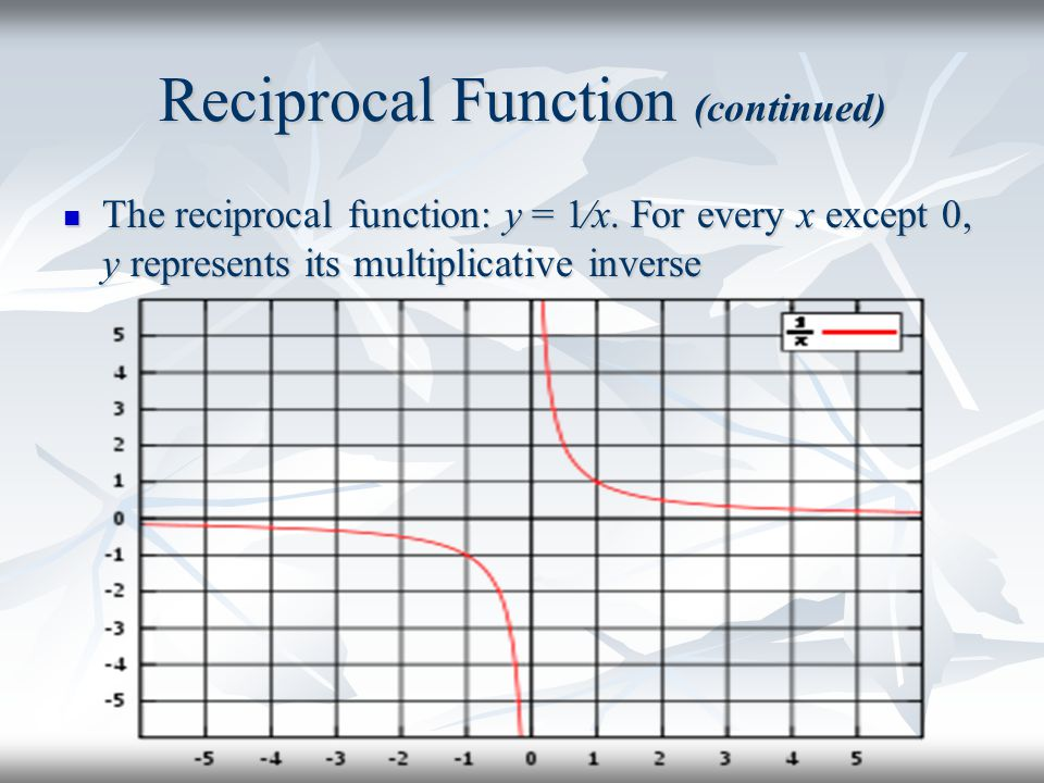 Reciprocal Function (continued)