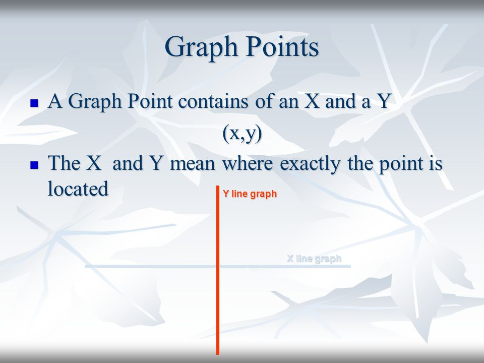 Graph Points A Graph Point contains of an X and a Y (x,y)