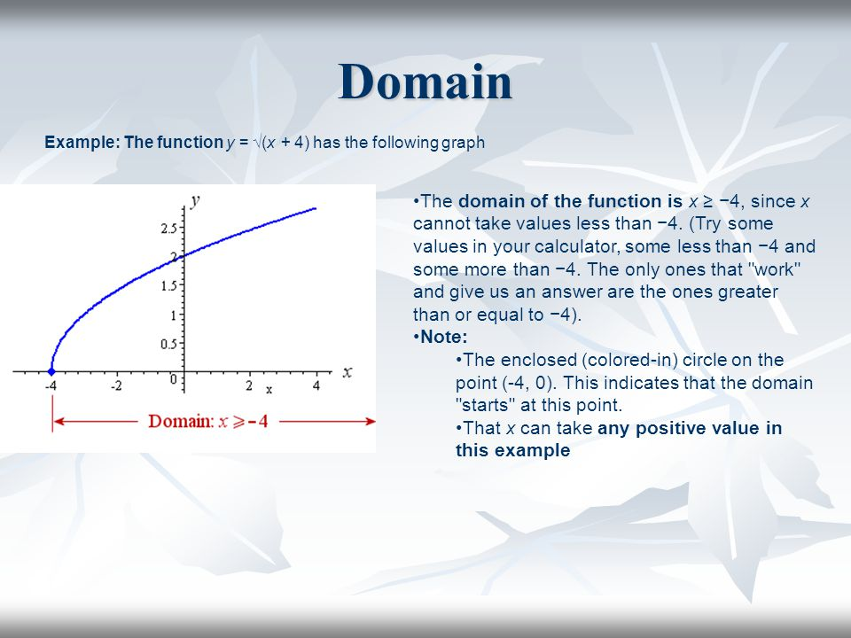 Domain Example: The function y = √(x + 4) has the following graph.