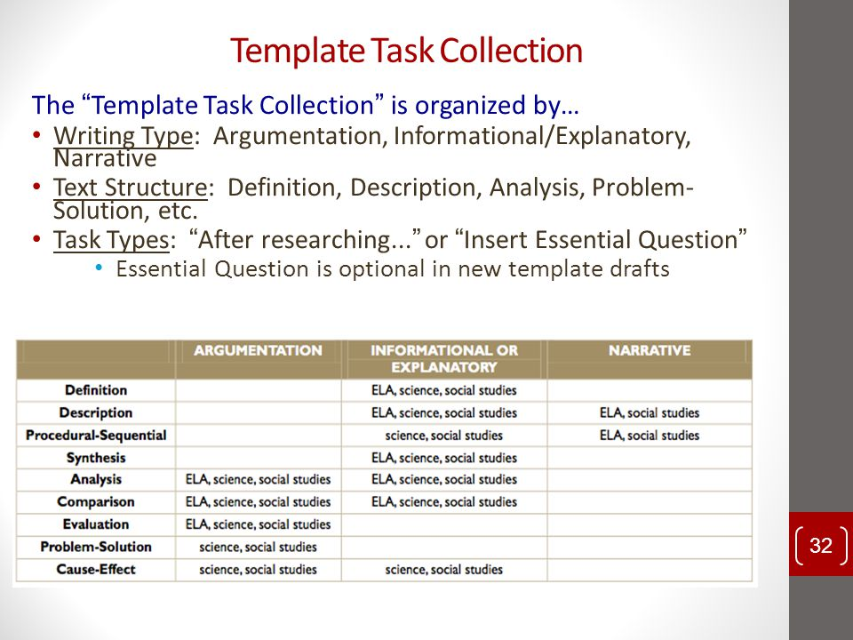 Template Task Collection