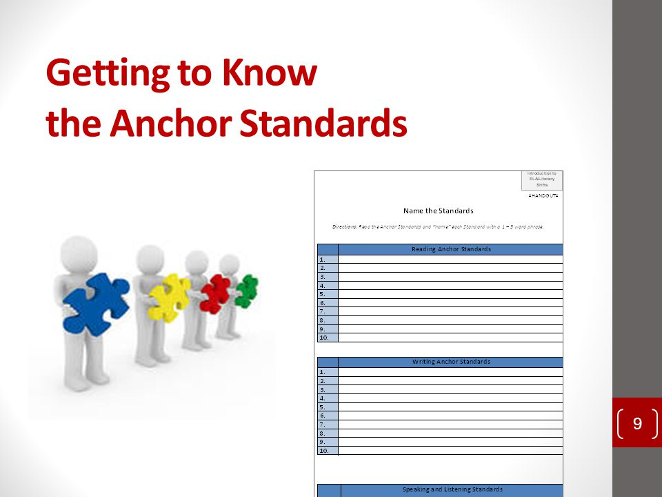 Getting to Know the Anchor Standards