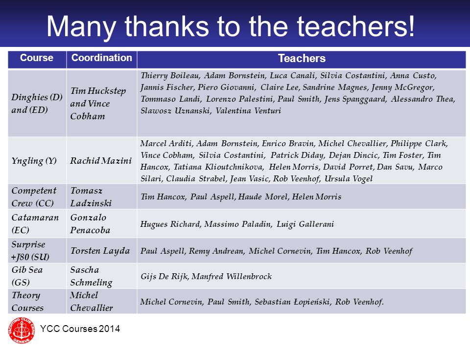 Many thanks to the teachers!