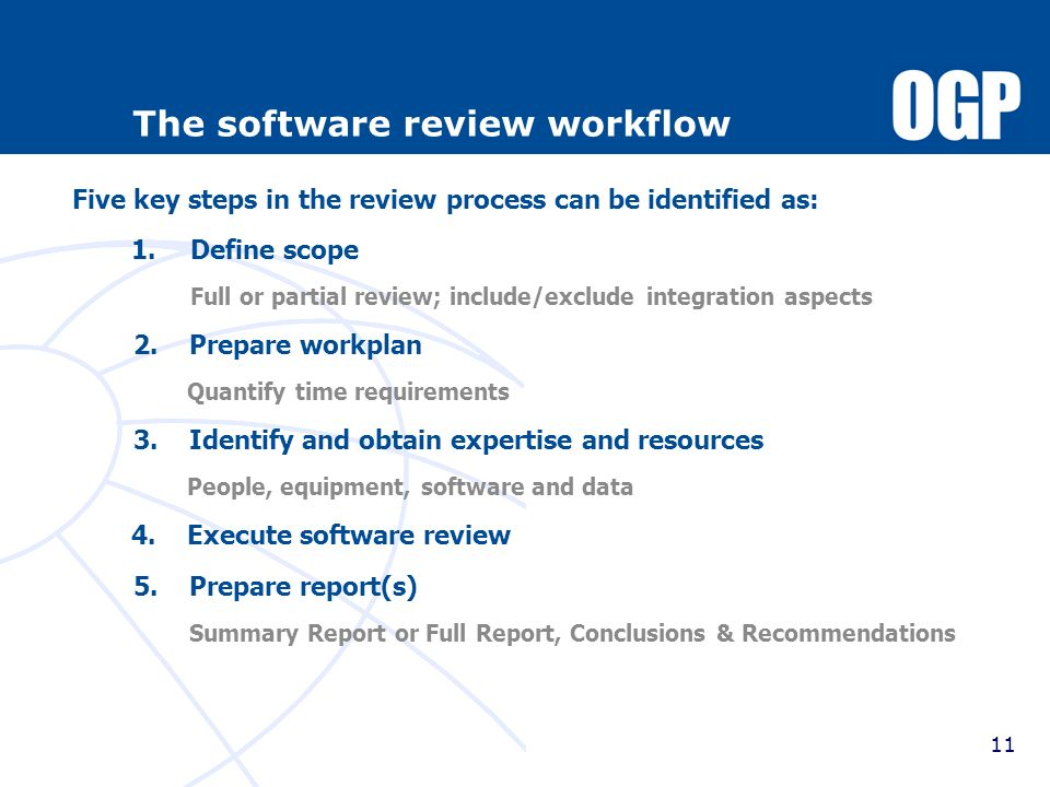 The software review workflow