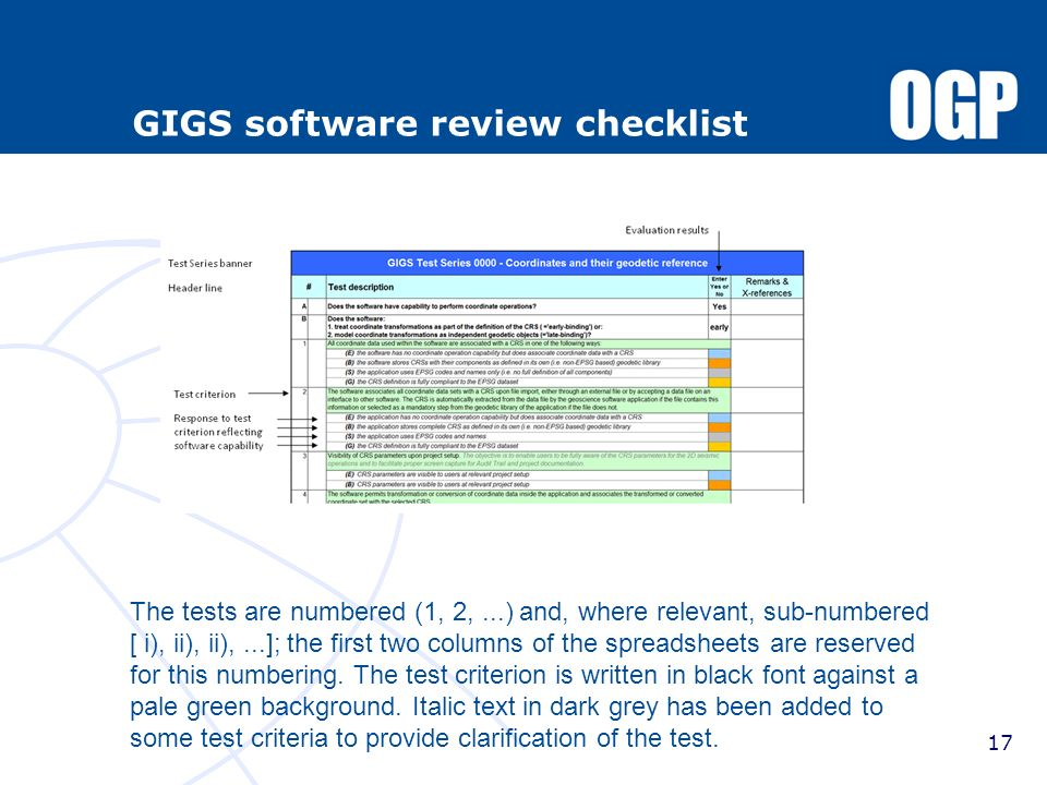 GIGS software review checklist