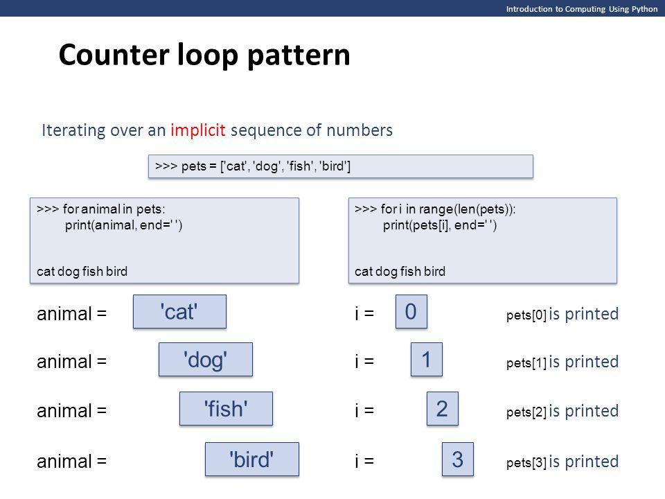 Counter loop pattern cat dog 1 fish 2 bird 3