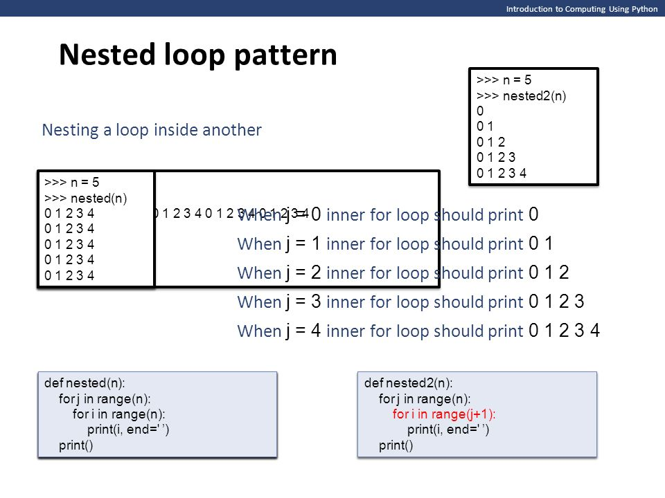 Nested loop pattern Nesting a loop inside another