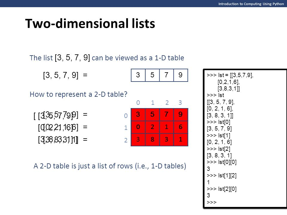 Two-dimensional lists