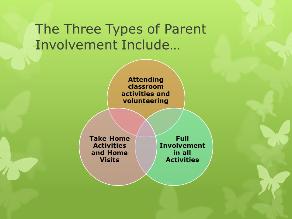 The Three Types of Parent Involvement Include…