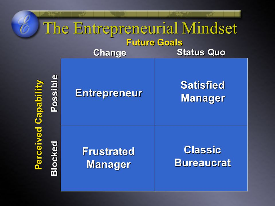 The Entrepreneurial Mindset