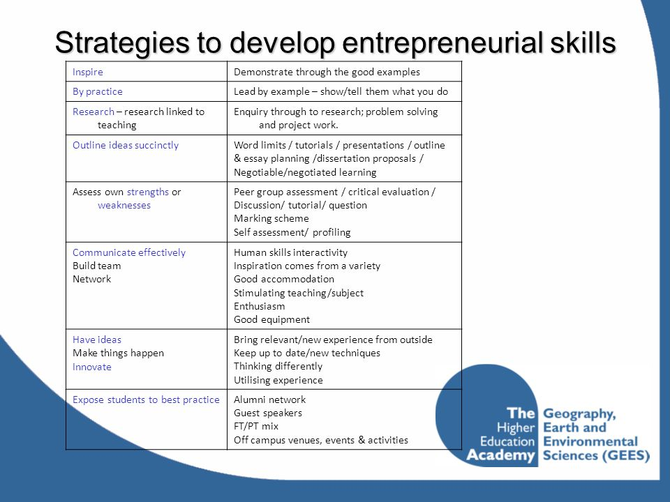 Strategies to develop entrepreneurial skills
