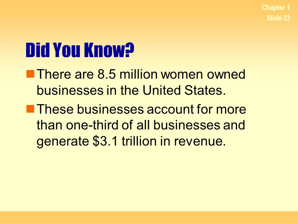 Chapter 1 Did You Know There are 8.5 million women owned businesses in the United States.