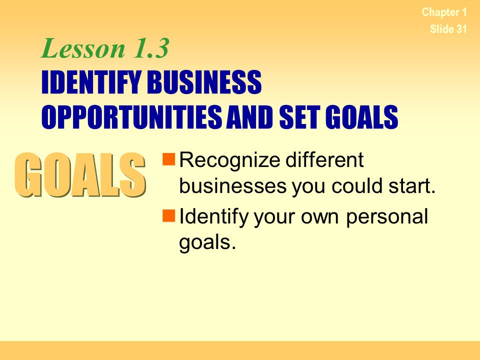 Lesson 1.3 IDENTIFY BUSINESS OPPORTUNITIES AND SET GOALS