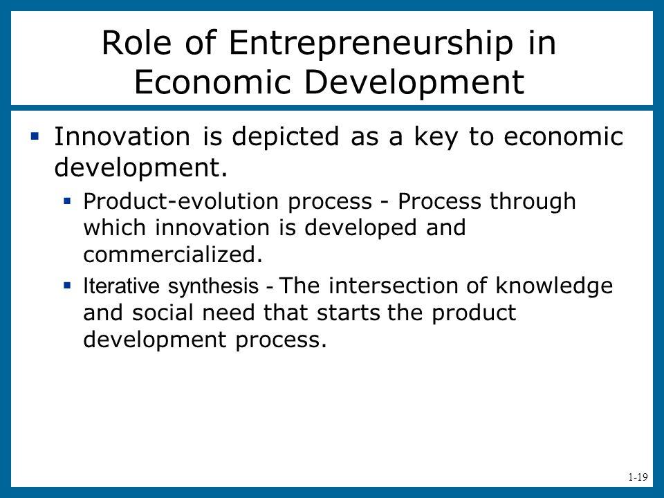 Role of Entrepreneurship in Economic Development
