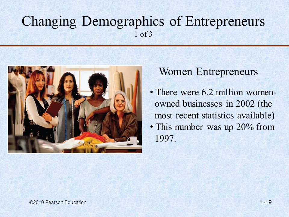 Changing Demographics of Entrepreneurs 1 of 3