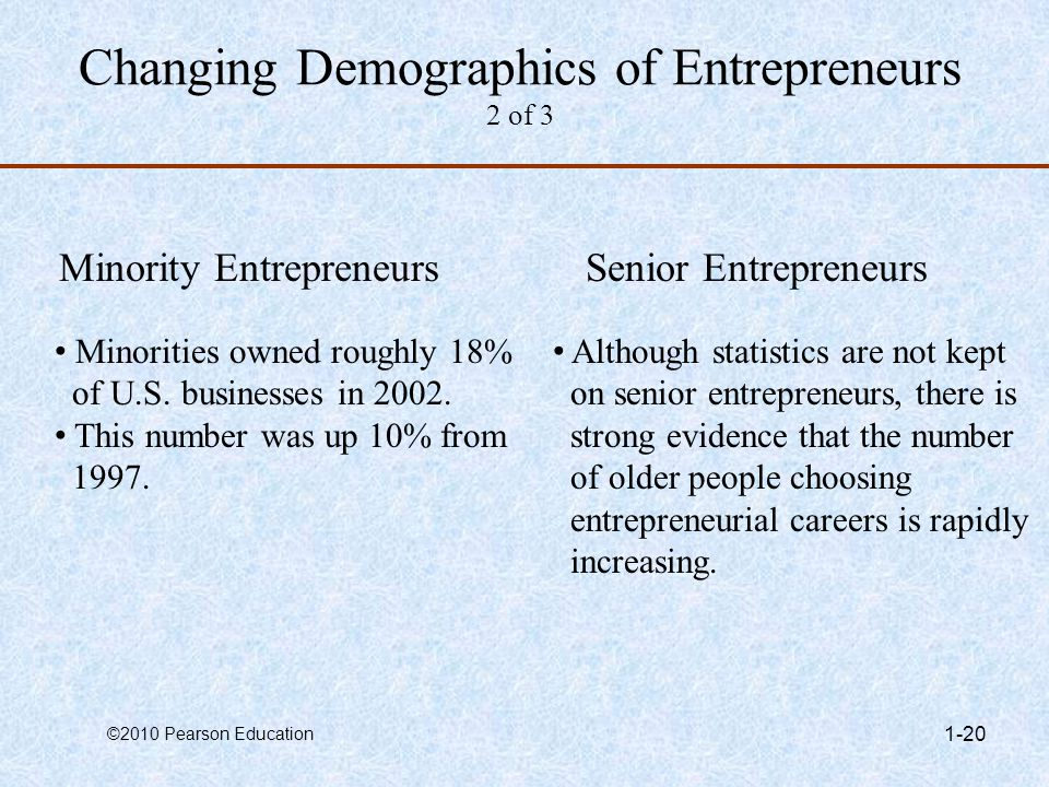Changing Demographics of Entrepreneurs 2 of 3