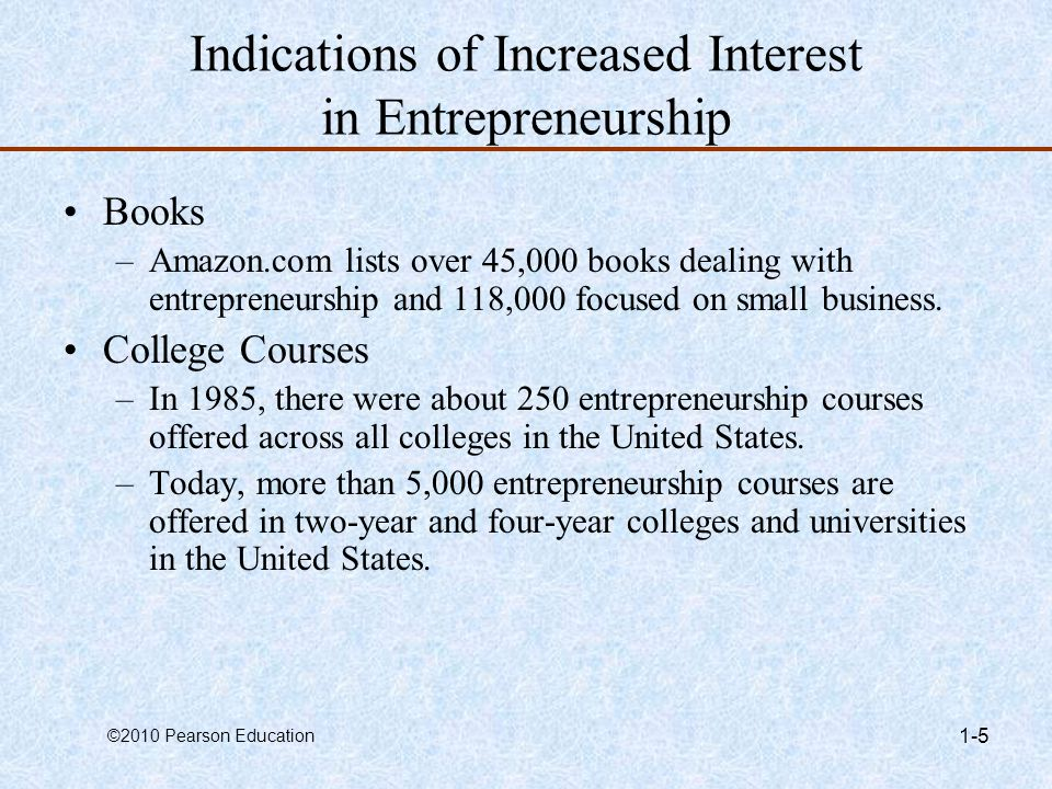 Indications of Increased Interest in Entrepreneurship