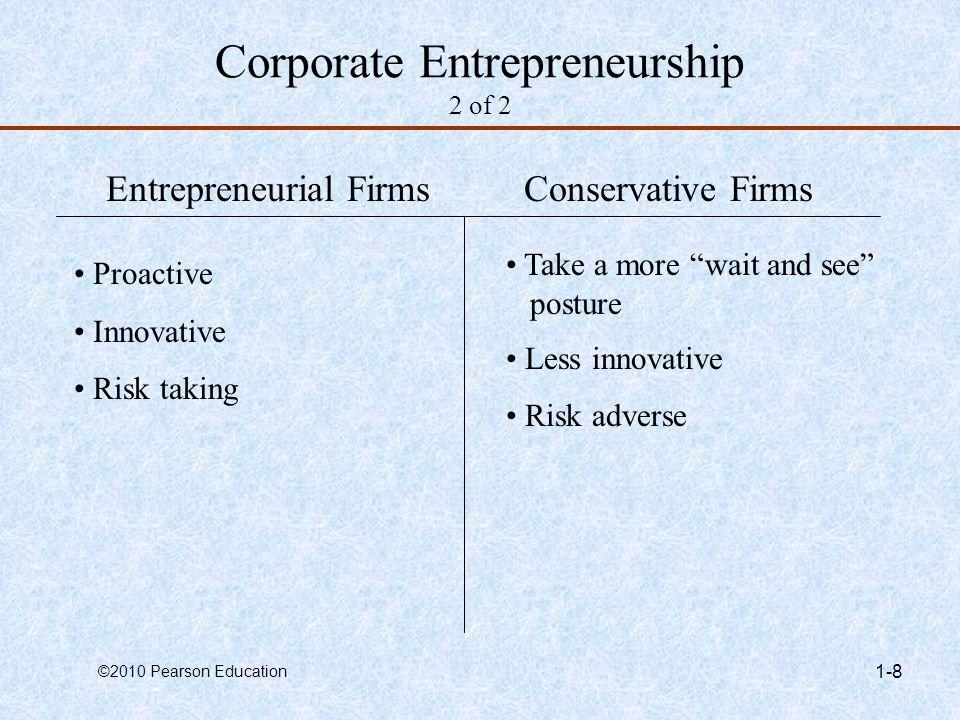 Corporate Entrepreneurship 2 of 2