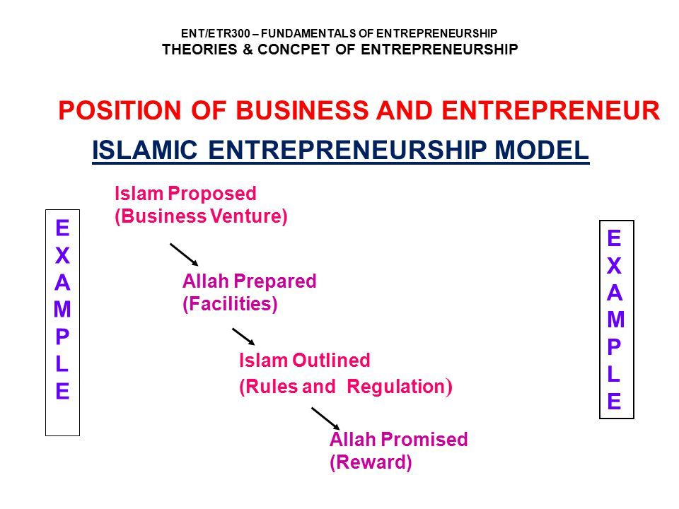 POSITION OF BUSINESS AND ENTREPRENEUR