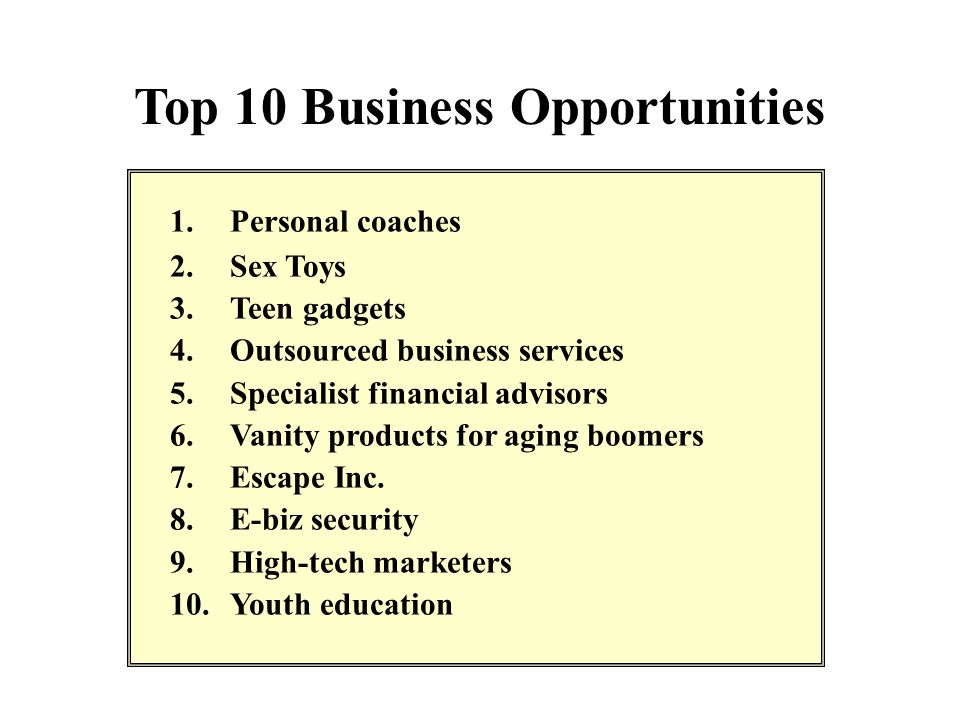 Top 10 Business Opportunities