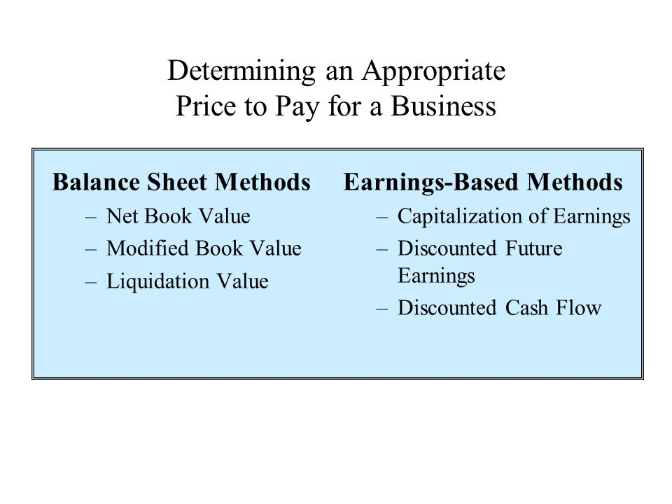Determining an Appropriate Price to Pay for a Business