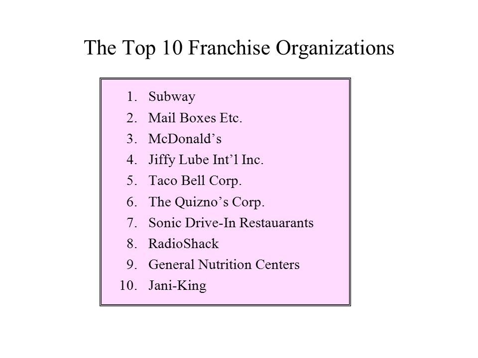 The Top 10 Franchise Organizations