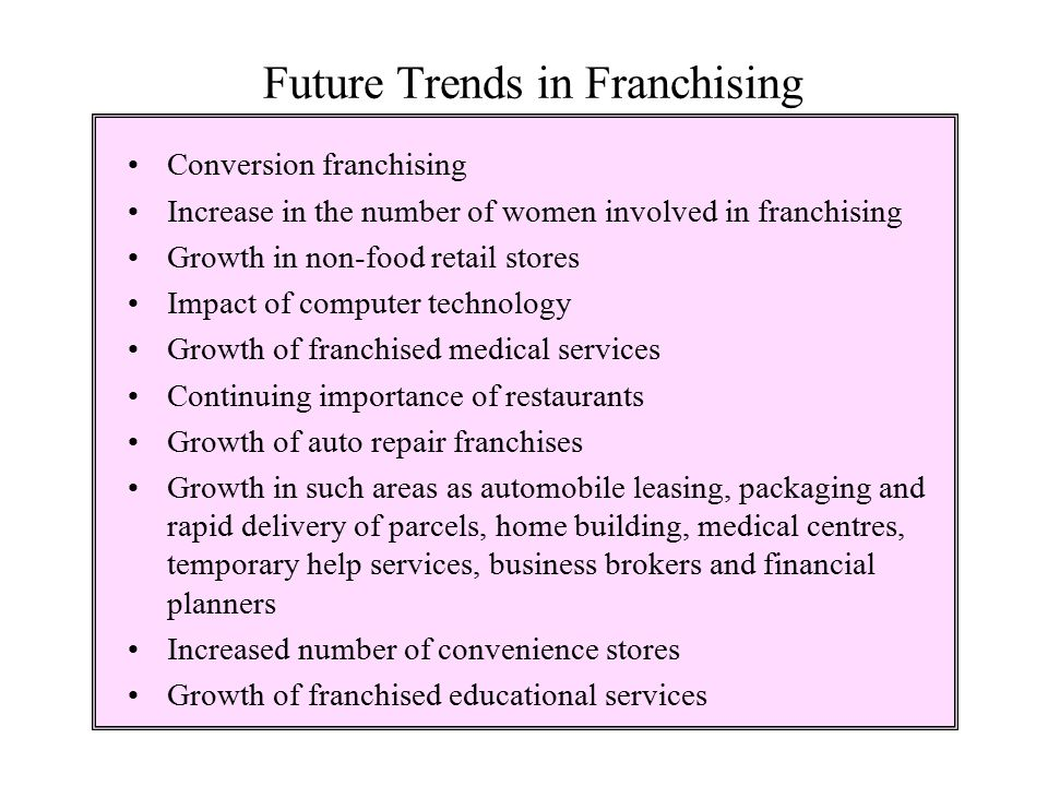 Future Trends in Franchising