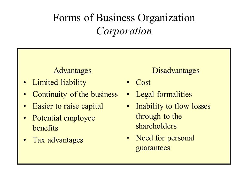 Forms of Business Organization Corporation