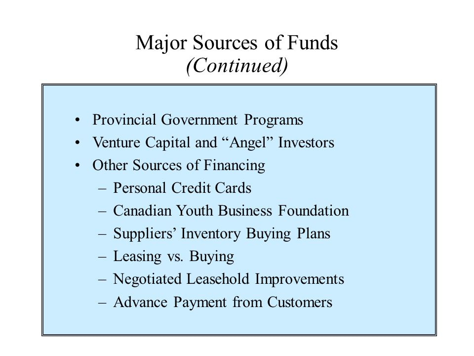 Major Sources of Funds (Continued) Provincial Government Programs