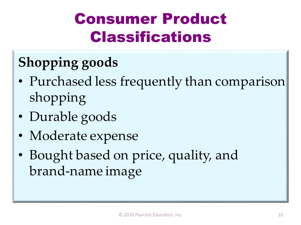 Consumer Product Classifications
