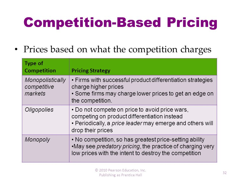 pricing strategy examples The diagram depicts four key pricing strategies namely premium pricing, penetration pricing, economy pricing, and price skimming which are the four main pricing policies/strategies they form the bases for the exercise.