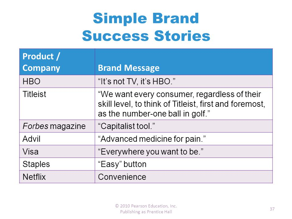 Simple Brand Success Stories