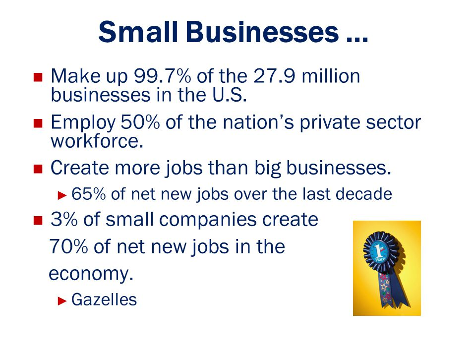 Small Businesses ... Make up 99.7% of the 27.9 million businesses in the U.S. Employ 50% of the nation's private sector workforce.