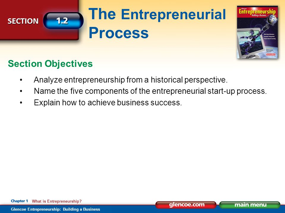Section Objectives Analyze entrepreneurship from a historical perspective. Name the five components of the entrepreneurial start-up process.