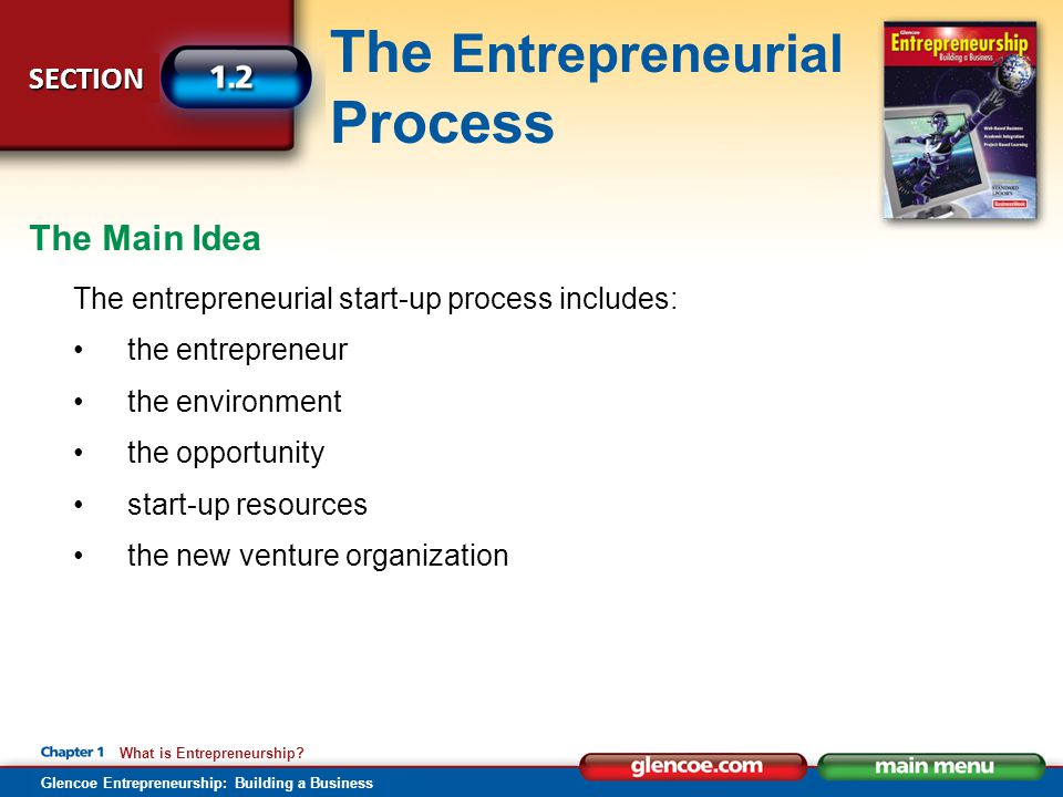 The Main Idea The entrepreneurial start-up process includes: