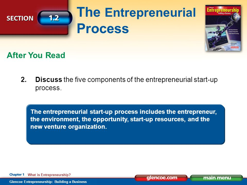 After You Read 2. Discuss the five components of the entrepreneurial start-up process.