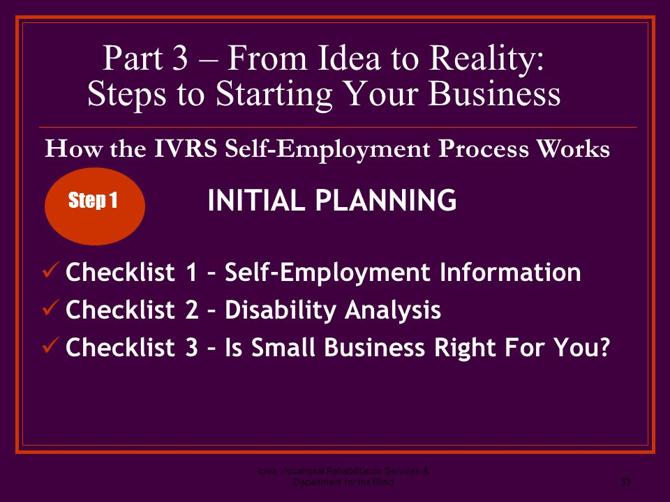 Part 3 – From Idea to Reality: Steps to Starting Your Business